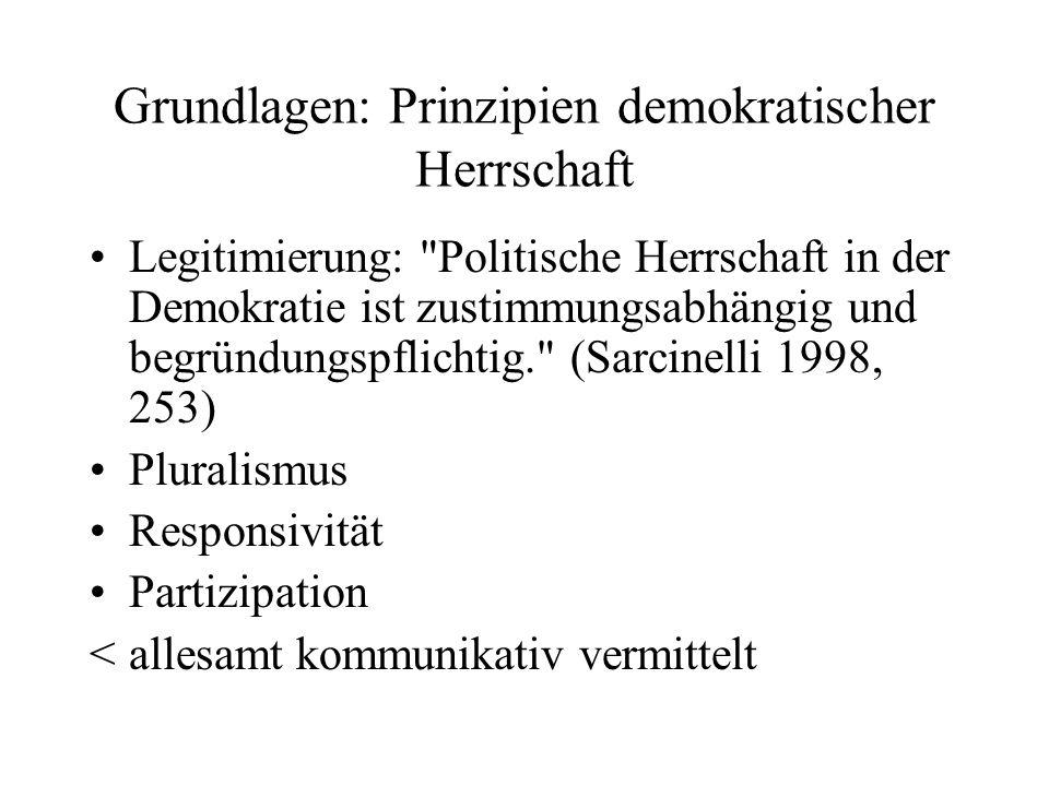 Grundlagen: Prinzipien demokratischer Herrschaft Legitimierung: