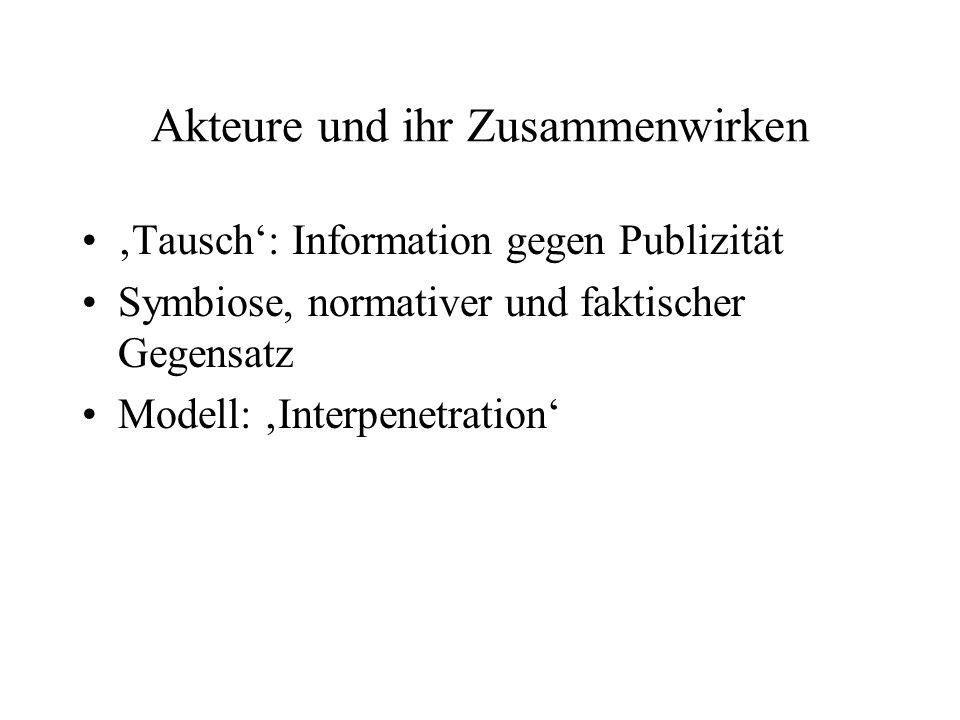 Akteure und ihr Zusammenwirken Tausch: Information gegen Publizität Symbiose, normativer und faktischer Gegensatz Modell: Interpenetration