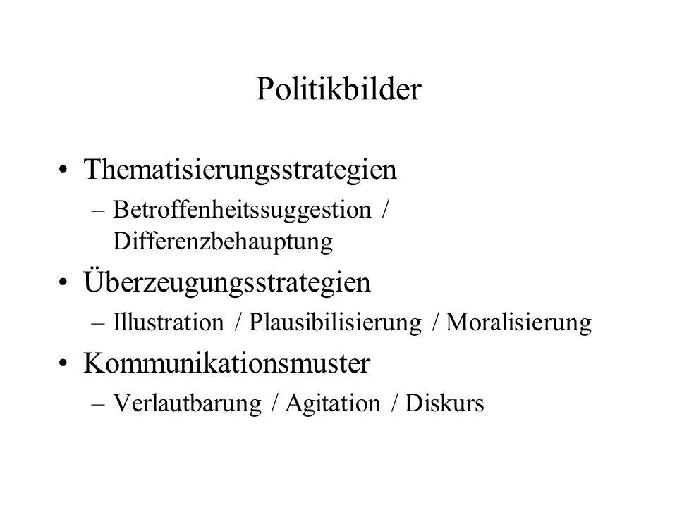 Politikbilder Thematisierungsstrategien –Betroffenheitssuggestion / Differenzbehauptung Überzeugungsstrategien –Illustration / Plausibilisierung / Mor