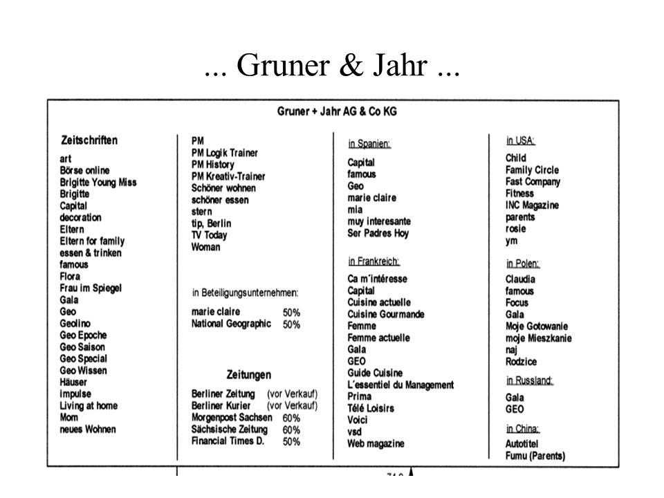 ... Gruner & Jahr...