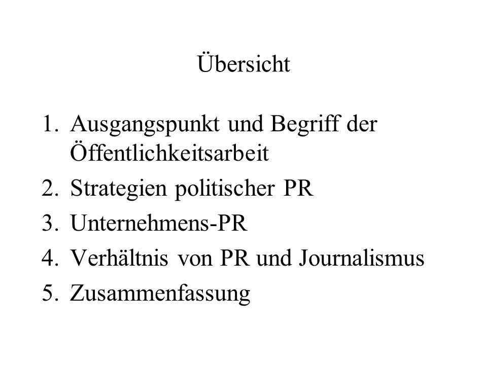 Übersicht 1.Ausgangspunkt und Begriff der Öffentlichkeitsarbeit 2.Strategien politischer PR 3.Unternehmens-PR 4.Verhältnis von PR und Journalismus 5.Z