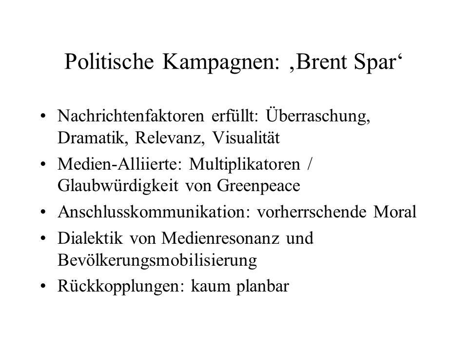 Politische Kampagnen: Brent Spar Nachrichtenfaktoren erfüllt: Überraschung, Dramatik, Relevanz, Visualität Medien-Alliierte: Multiplikatoren / Glaubwü