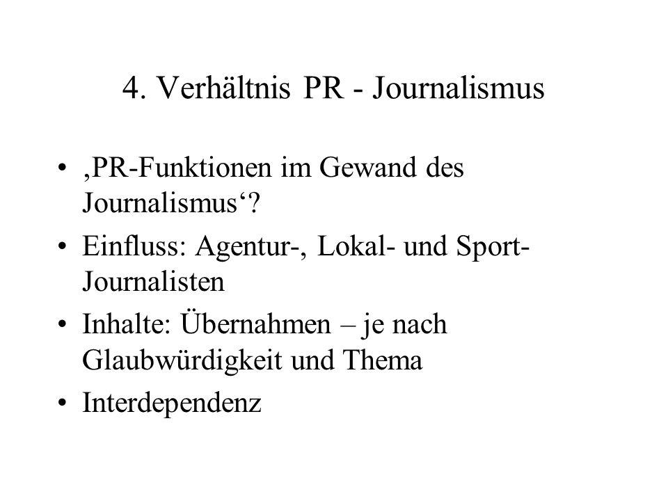 4. Verhältnis PR - Journalismus PR-Funktionen im Gewand des Journalismus? Einfluss: Agentur-, Lokal- und Sport- Journalisten Inhalte: Übernahmen – je