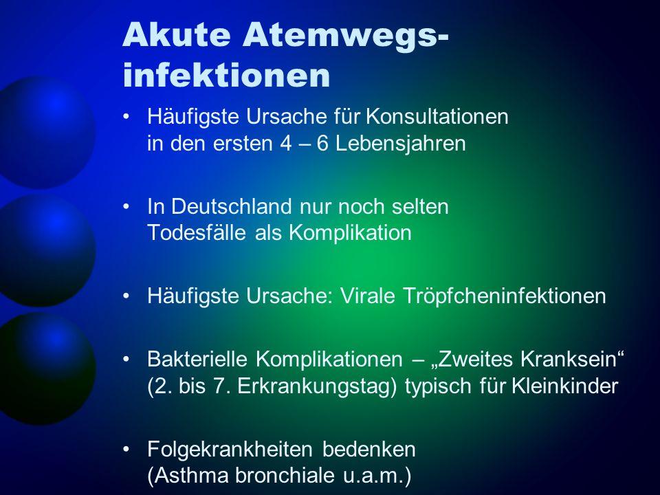 Akute Atemwegs- infektionen Häufigste Ursache für Konsultationen in den ersten 4 – 6 Lebensjahren In Deutschland nur noch selten Todesfälle als Kompli
