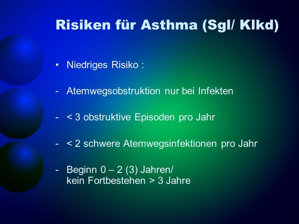 Risiken für Asthma (Sgl/ Klkd) Niedriges Risiko : -Atemwegsobstruktion nur bei Infekten -< 3 obstruktive Episoden pro Jahr -< 2 schwere Atemwegsinfekt