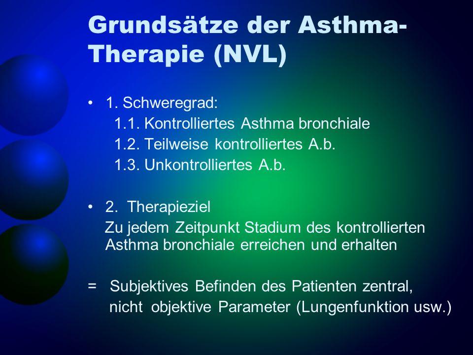 Grundsätze der Asthma- Therapie (NVL) 1. Schweregrad: 1.1. Kontrolliertes Asthma bronchiale 1.2. Teilweise kontrolliertes A.b. 1.3. Unkontrolliertes A