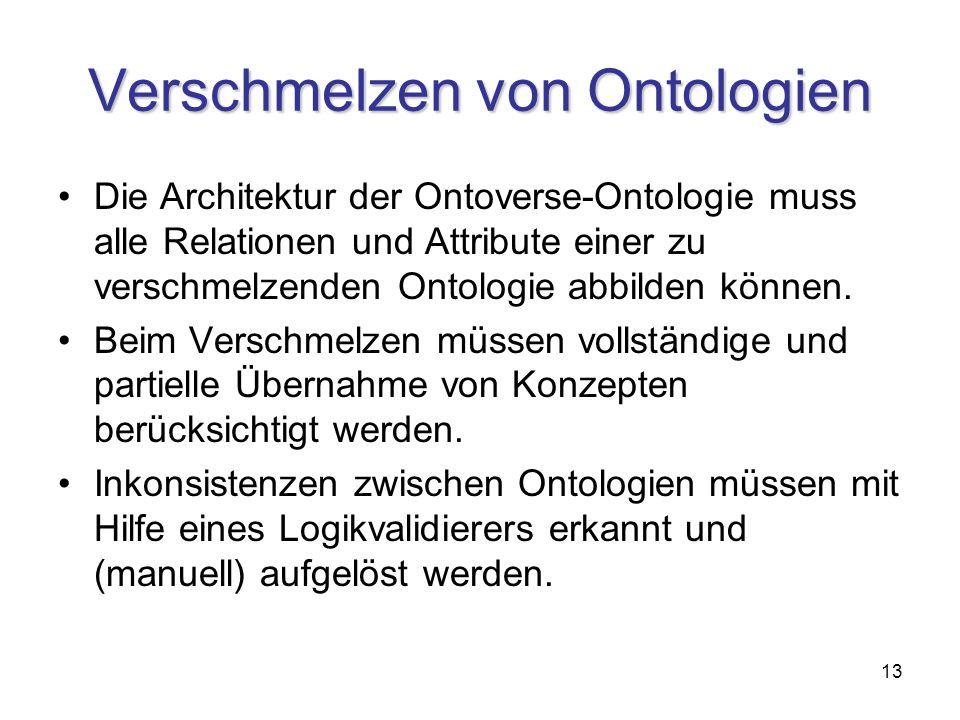 13 Verschmelzen von Ontologien Die Architektur der Ontoverse-Ontologie muss alle Relationen und Attribute einer zu verschmelzenden Ontologie abbilden können.