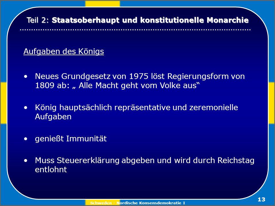Schweden - Nordische Konsensdemokratie I 13 Aufgaben des Königs Neues Grundgesetz von 1975 löst Regierungsform von 1809 ab: Alle Macht geht vom Volke