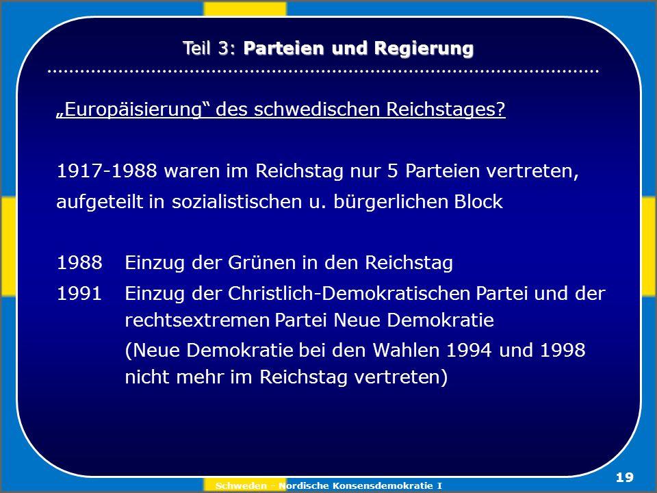 Schweden - Nordische Konsensdemokratie I 19 Europäisierung des schwedischen Reichstages? 1917-1988 waren im Reichstag nur 5 Parteien vertreten, aufget