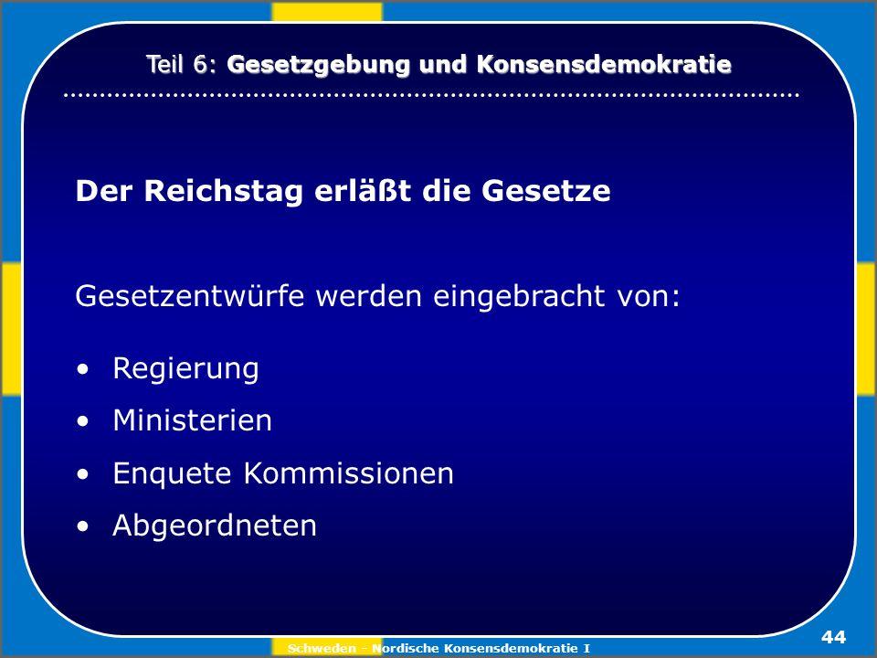 Schweden - Nordische Konsensdemokratie I 44 Der Reichstag erläßt die Gesetze Gesetzentwürfe werden eingebracht von: Regierung Ministerien Enquete Komm