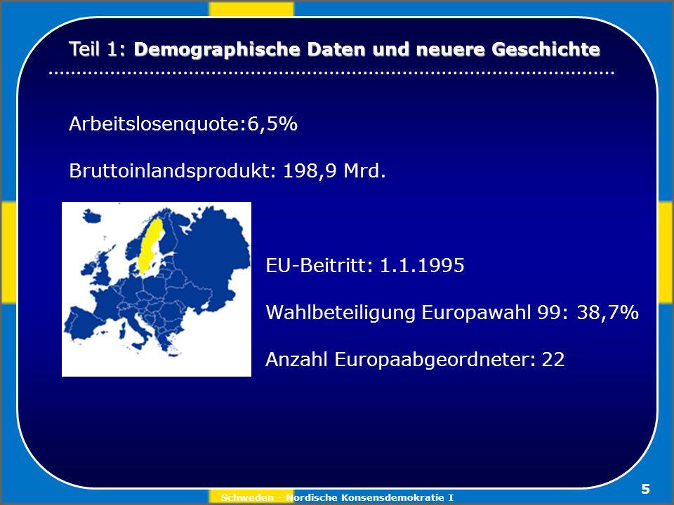 Schweden - Nordische Konsensdemokratie I 5 Arbeitslosenquote:6,5% Bruttoinlandsprodukt: 198,9 Mrd. EU-Beitritt: 1.1.1995 Wahlbeteiligung Europawahl 99