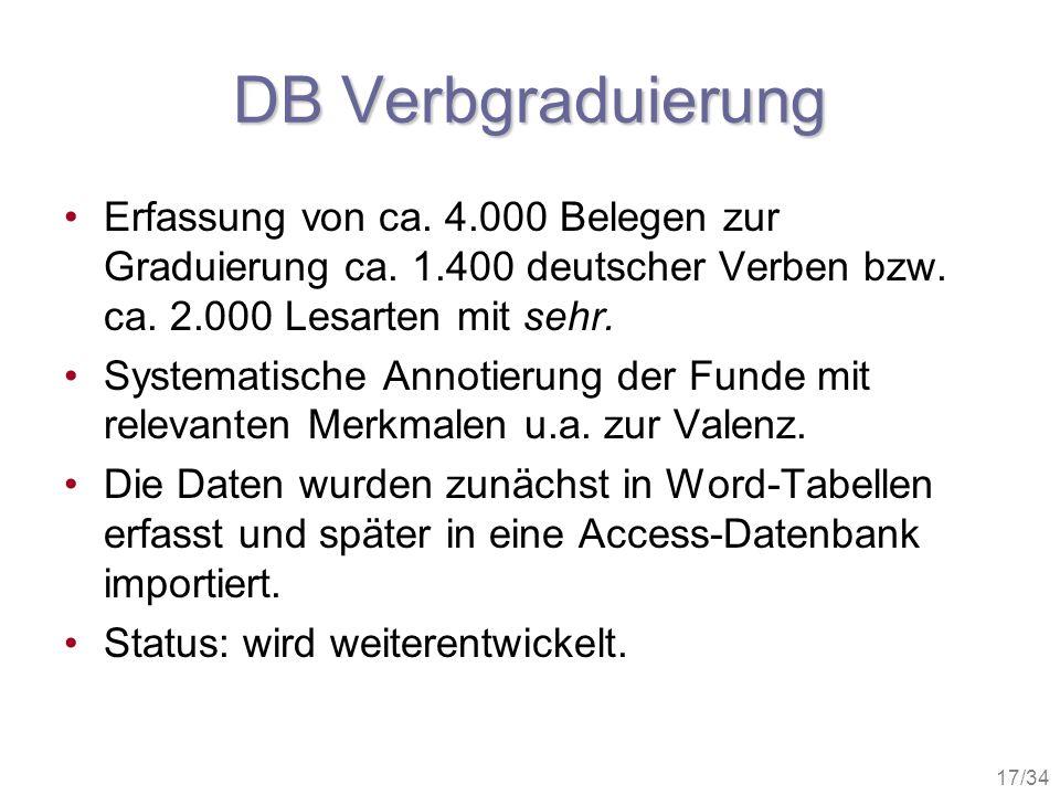 17/34 DB Verbgraduierung Erfassung von ca. 4.000 Belegen zur Graduierung ca. 1.400 deutscher Verben bzw. ca. 2.000 Lesarten mit sehr. Systematische An