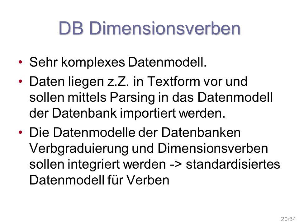 20/34 DB Dimensionsverben Sehr komplexes Datenmodell. Daten liegen z.Z. in Textform vor und sollen mittels Parsing in das Datenmodell der Datenbank im
