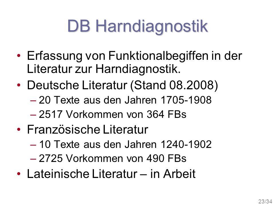 23/34 DB Harndiagnostik Erfassung von Funktionalbegiffen in der Literatur zur Harndiagnostik. Deutsche Literatur (Stand 08.2008) –20 Texte aus den Jah