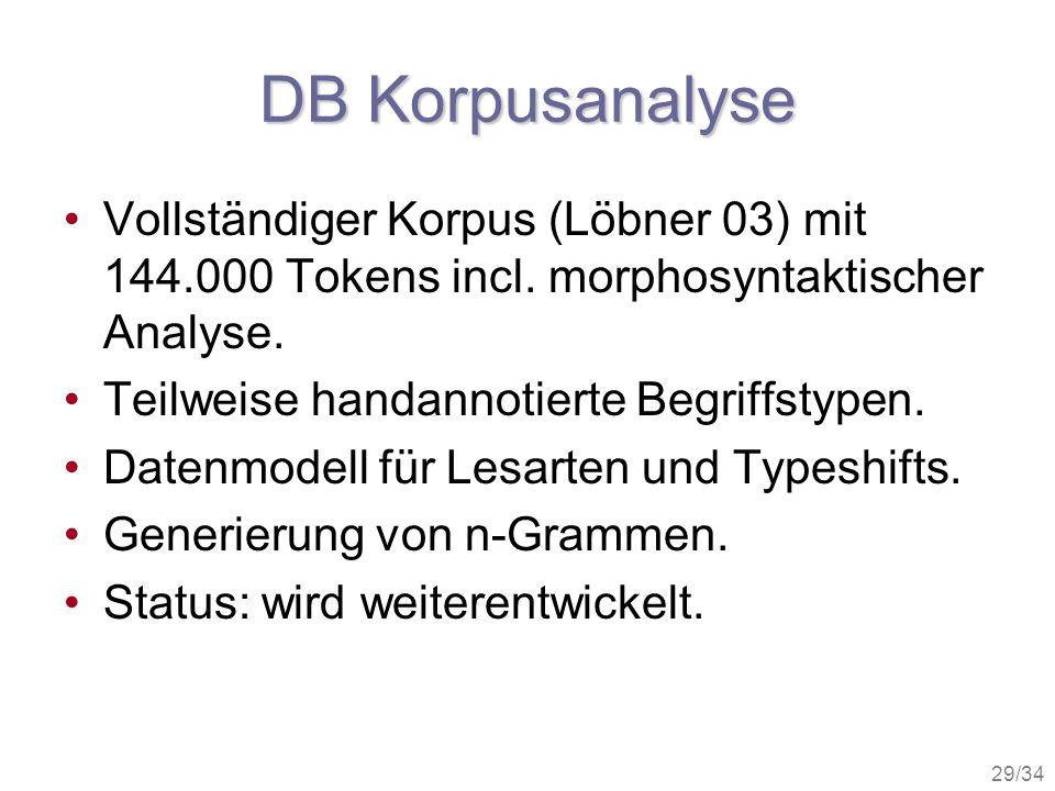 29/34 DB Korpusanalyse Vollständiger Korpus (Löbner 03) mit 144.000 Tokens incl. morphosyntaktischer Analyse. Teilweise handannotierte Begriffstypen.