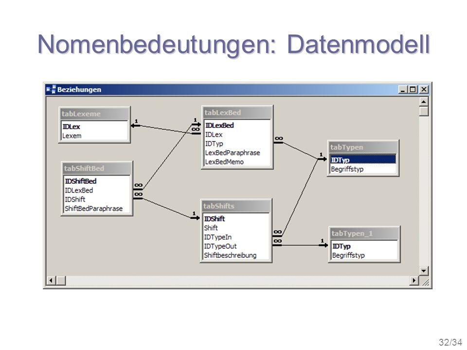 32/34 Nomenbedeutungen: Datenmodell
