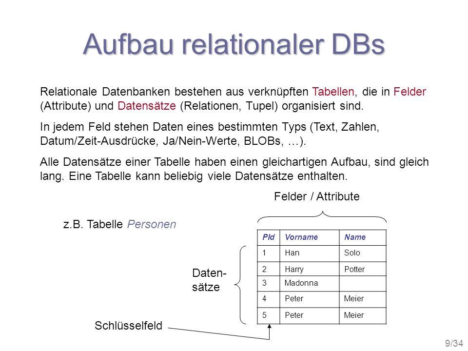 10/34 Tabellenverknüpfung 1:n Über Schlüsselfelder kann man Tabellen bequem miteinander verknüpfen.