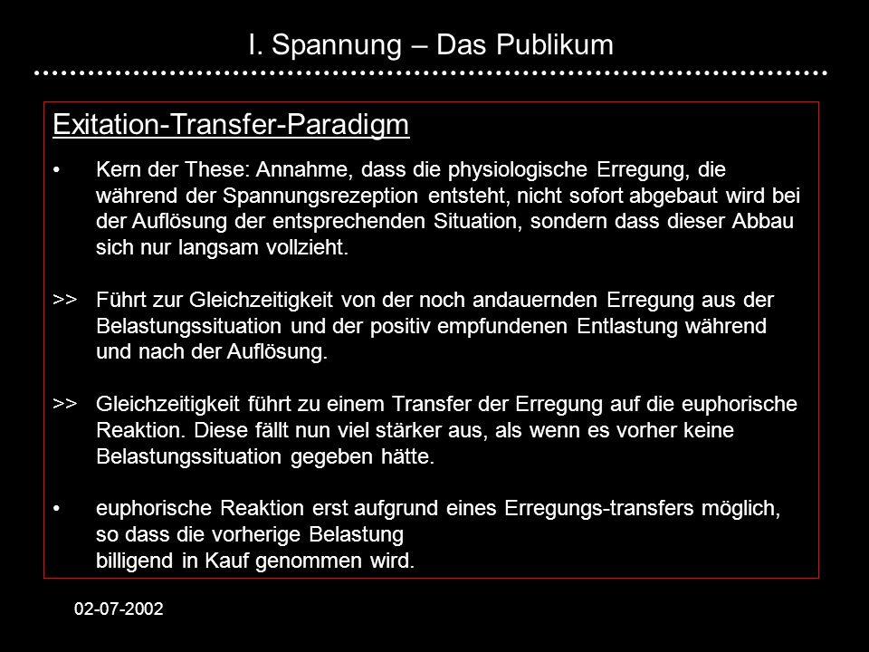 02-07-2002 Exitation-Transfer-Paradigm Kern der These: Annahme, dass die physiologische Erregung, die während der Spannungsrezeption entsteht, nicht s