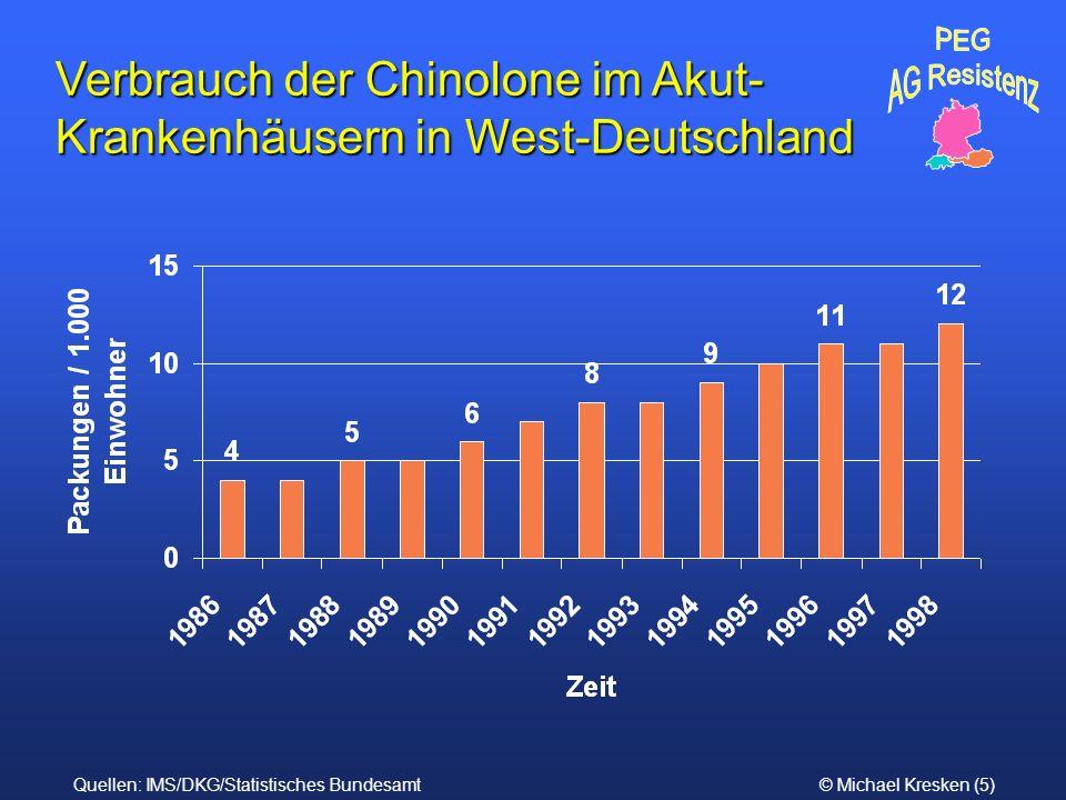 © Michael Kresken (5) Verbrauch der Chinolone im Akut- Krankenhäusern in West-Deutschland Quellen: IMS/DKG/Statistisches Bundesamt