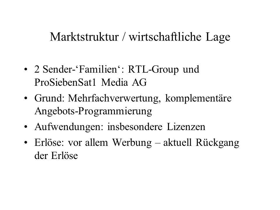 Marktstruktur / wirtschaftliche Lage 2 Sender-Familien: RTL-Group und ProSiebenSat1 Media AG Grund: Mehrfachverwertung, komplementäre Angebots-Program