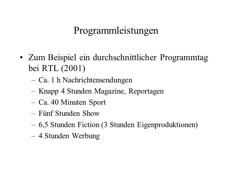 Programmleistungen Zum Beispiel ein durchschnittlicher Programmtag bei RTL (2001) –Ca. 1 h Nachrichtensendungen –Knapp 4 Stunden Magazine, Reportagen