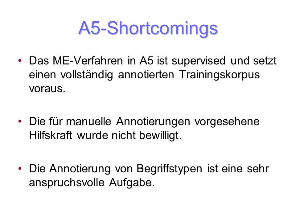 A5-Shortcomings Das ME-Verfahren in A5 ist supervised und setzt einen vollständig annotierten Trainingskorpus voraus. Die für manuelle Annotierungen v