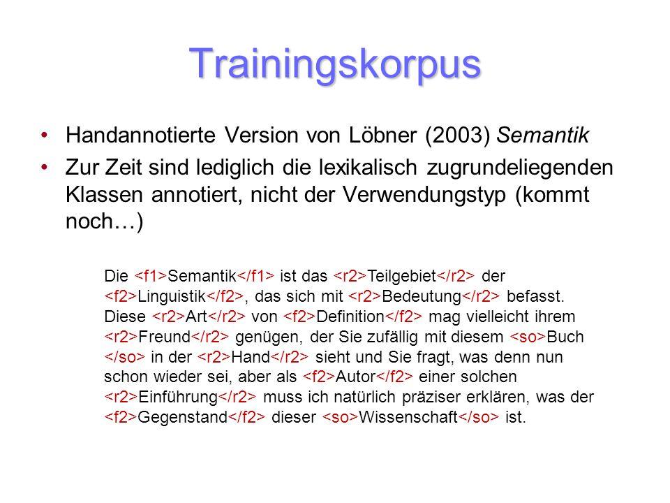 Trainingskorpus Handannotierte Version von Löbner (2003) Semantik Zur Zeit sind lediglich die lexikalisch zugrundeliegenden Klassen annotiert, nicht d