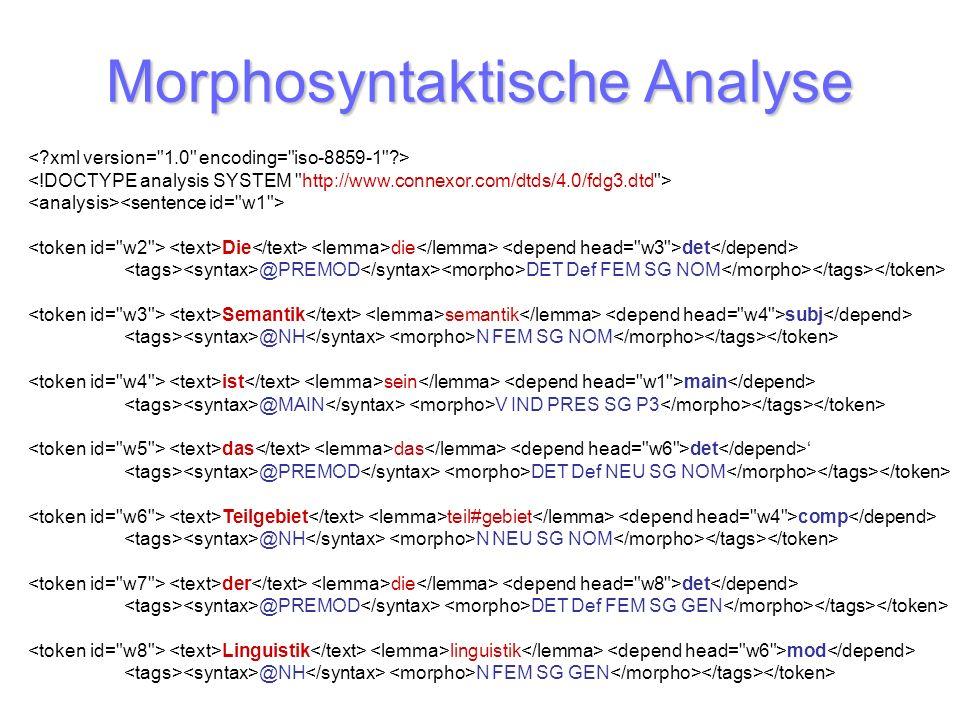Morphosyntaktische Analyse Die die det @PREMOD DET Def FEM SG NOM Semantik semantik subj @NH N FEM SG NOM ist sein main @MAIN V IND PRES SG P3 das das