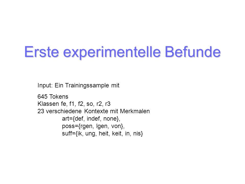 Erste experimentelle Befunde Input: Ein Trainingssample mit 645 Tokens Klassen fe, f1, f2, so, r2, r3 23 verschiedene Kontexte mit Merkmalen art={def,