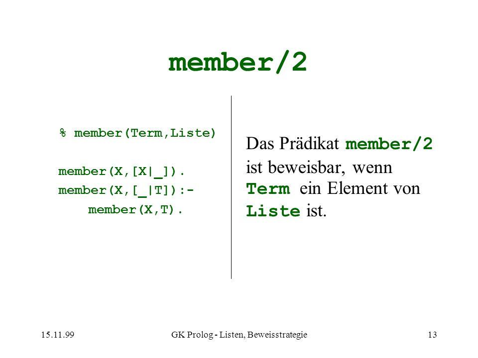 15.11.99GK Prolog - Listen, Beweisstrategie13 member/2 % member(Term,Liste) member(X,[X|_]). member(X,[_|T]):- member(X,T). Das Prädikat member/2 ist