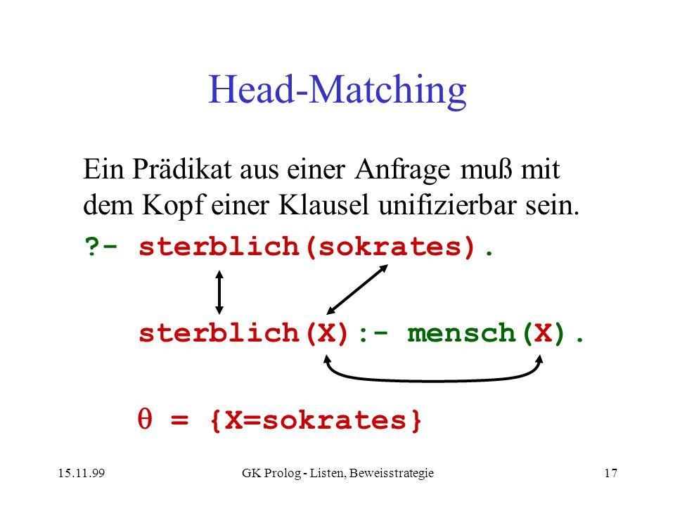 15.11.99GK Prolog - Listen, Beweisstrategie17 Head-Matching Ein Prädikat aus einer Anfrage muß mit dem Kopf einer Klausel unifizierbar sein. ?- sterbl