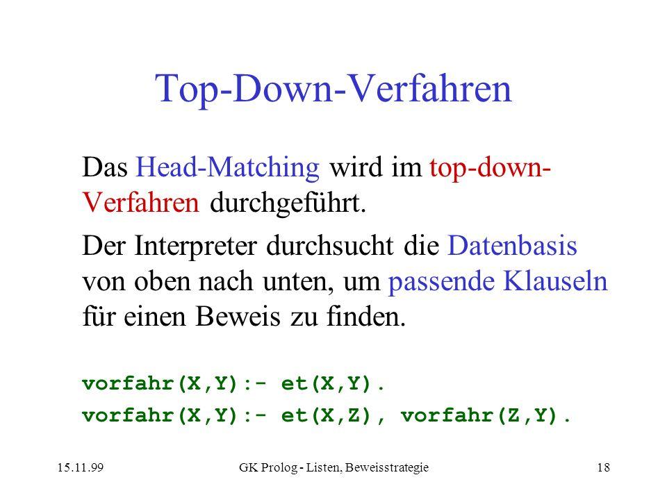15.11.99GK Prolog - Listen, Beweisstrategie18 Top-Down-Verfahren Das Head-Matching wird im top-down- Verfahren durchgeführt. Der Interpreter durchsuch
