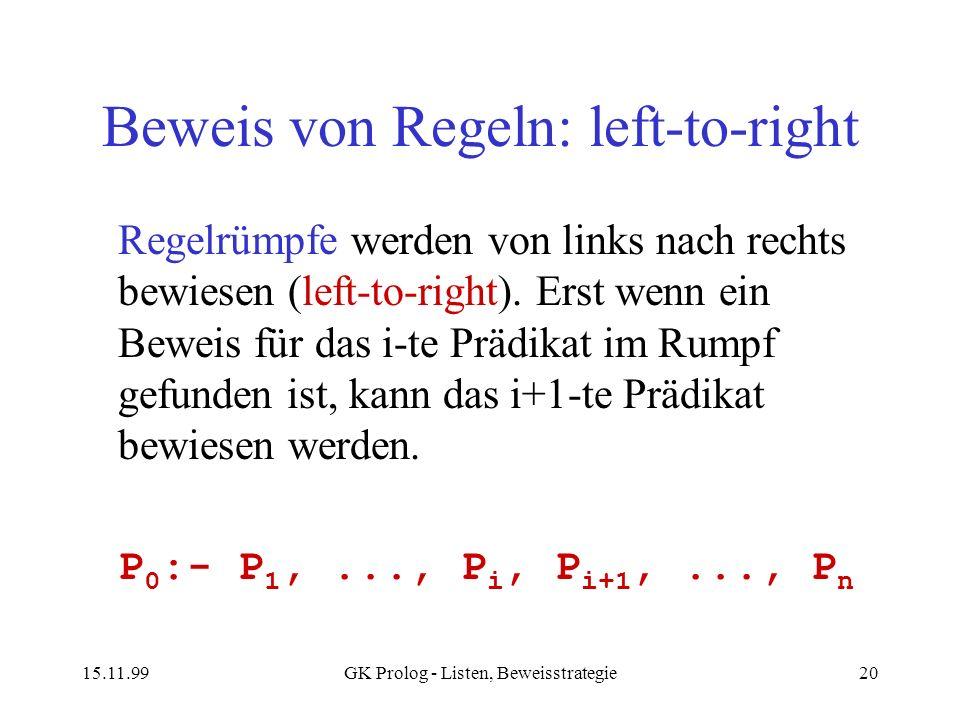 15.11.99GK Prolog - Listen, Beweisstrategie20 Beweis von Regeln: left-to-right Regelrümpfe werden von links nach rechts bewiesen (left-to-right). Erst