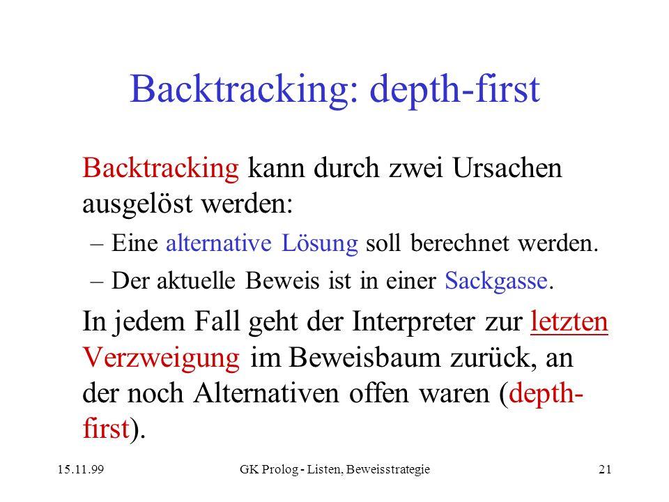 15.11.99GK Prolog - Listen, Beweisstrategie21 Backtracking: depth-first Backtracking kann durch zwei Ursachen ausgelöst werden: –Eine alternative Lösu