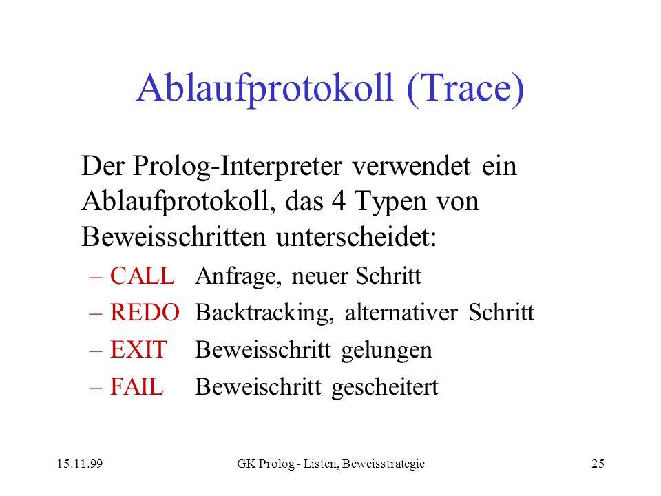 15.11.99GK Prolog - Listen, Beweisstrategie25 Ablaufprotokoll (Trace) Der Prolog-Interpreter verwendet ein Ablaufprotokoll, das 4 Typen von Beweisschr