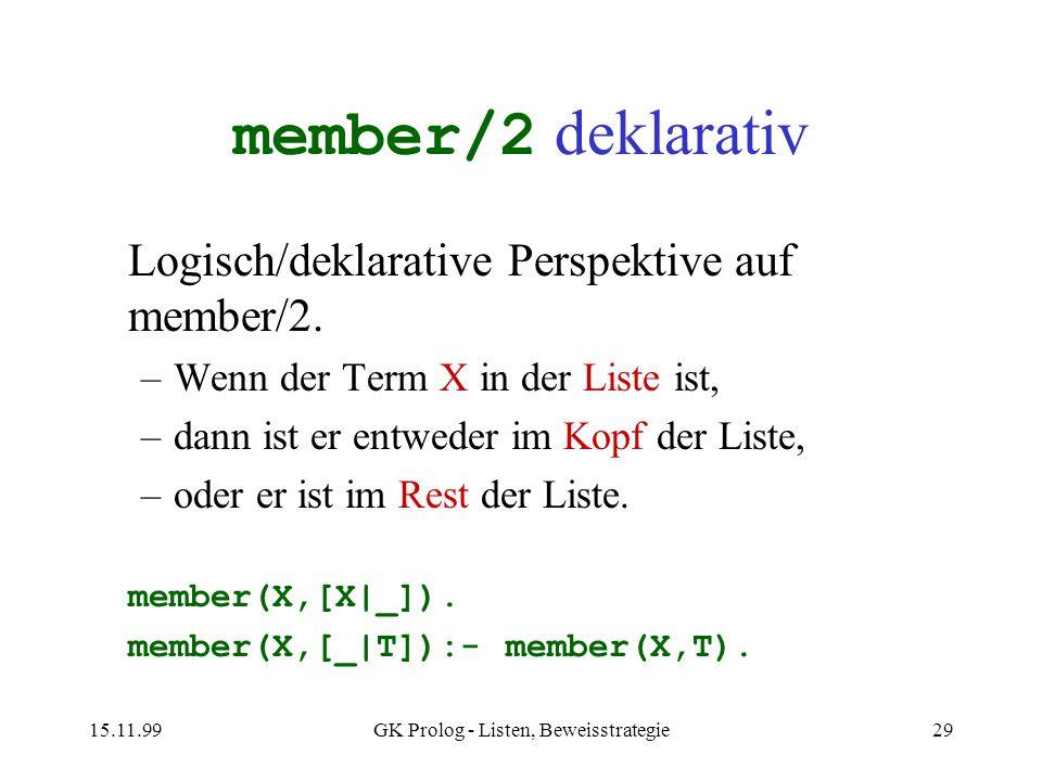 15.11.99GK Prolog - Listen, Beweisstrategie29 member/2 deklarativ Logisch/deklarative Perspektive auf member/2. –Wenn der Term X in der Liste ist, –da
