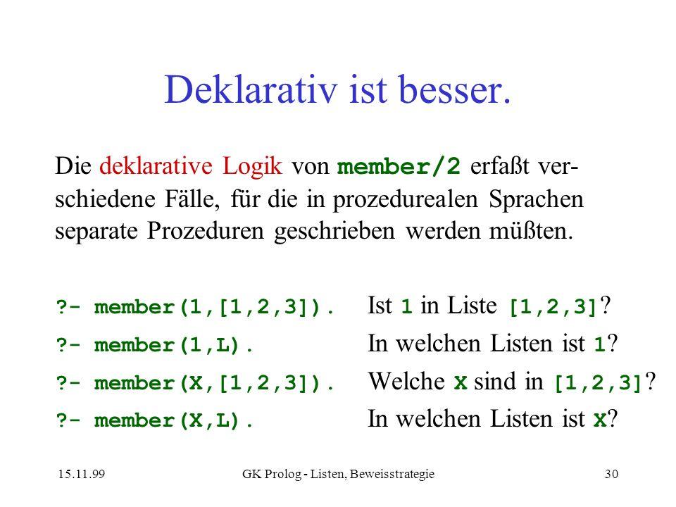 15.11.99GK Prolog - Listen, Beweisstrategie30 Deklarativ ist besser. Die deklarative Logik von member/2 erfaßt ver- schiedene Fälle, für die in prozed