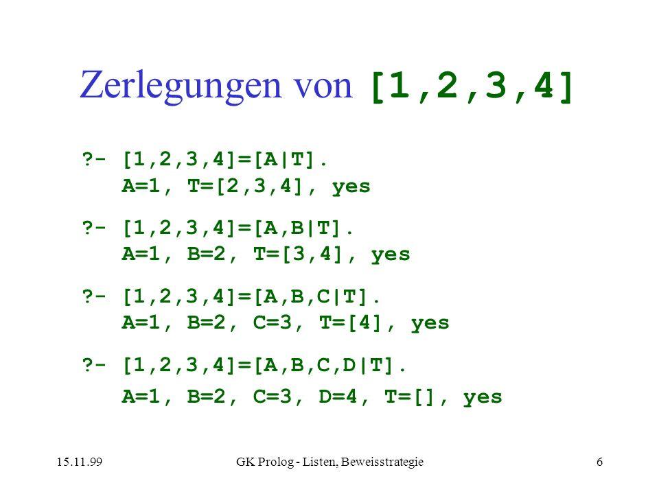 15.11.99GK Prolog - Listen, Beweisstrategie6 Zerlegungen von [1,2,3,4] ?- [1,2,3,4]=[A|T]. A=1, T=[2,3,4], yes ?- [1,2,3,4]=[A,B|T]. A=1, B=2, T=[3,4]