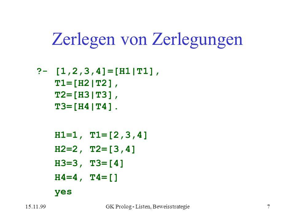 15.11.99GK Prolog - Listen, Beweisstrategie7 Zerlegen von Zerlegungen ?-[1,2,3,4]=[H1|T1], T1=[H2|T2], T2=[H3|T3], T3=[H4|T4]. H1=1, T1=[2,3,4] H2=2,