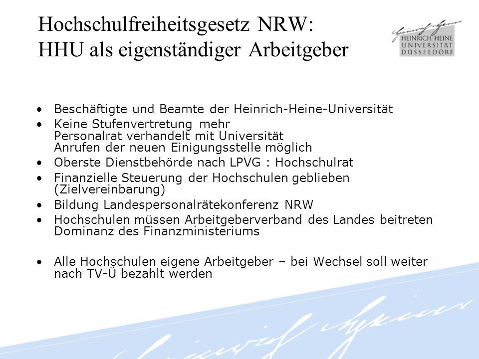 Vertragsende durch Auflösungsvertrag (85 Vorlagen) –Personalrat fragt nach Grund –Beratungsangebot des PRwiss z.B.