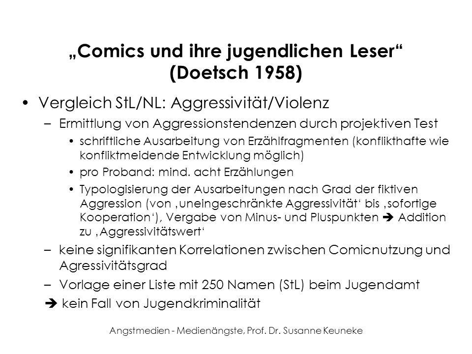 Angstmedien - Medienängste, Prof. Dr. Susanne Keuneke Comics und ihre jugendlichen Leser (Doetsch 1958) Vergleich StL/NL: Aggressivität/Violenz –Ermit
