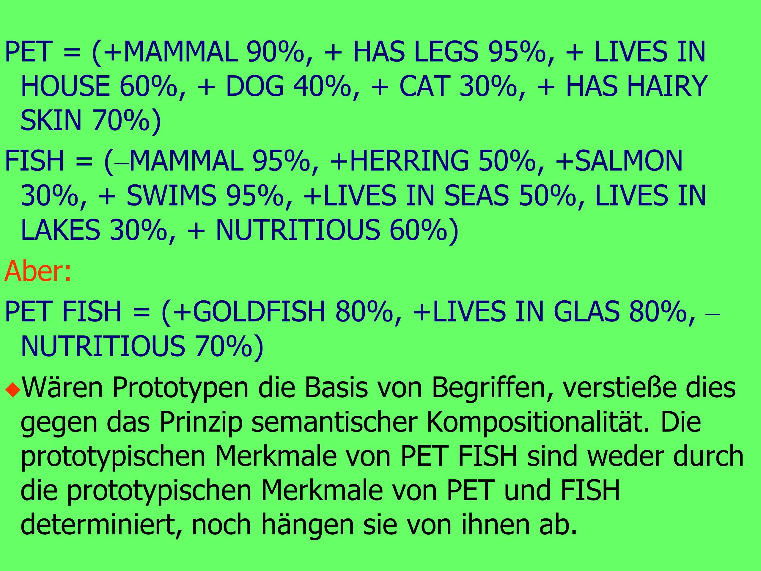 PET = (+MAMMAL 90%, + HAS LEGS 95%, + LIVES IN HOUSE 60%, + DOG 40%, + CAT 30%, + HAS HAIRY SKIN 70%) FISH = ( – MAMMAL 95%, +HERRING 50%, +SALMON 30%, + SWIMS 95%, +LIVES IN SEAS 50%, LIVES IN LAKES 30%, + NUTRITIOUS 60%) Aber: PET FISH = (+GOLDFISH 80%, +LIVES IN GLAS 80%, – NUTRITIOUS 70%) u Wären Prototypen die Basis von Begriffen, verstieße dies gegen das Prinzip semantischer Kompositionalität.
