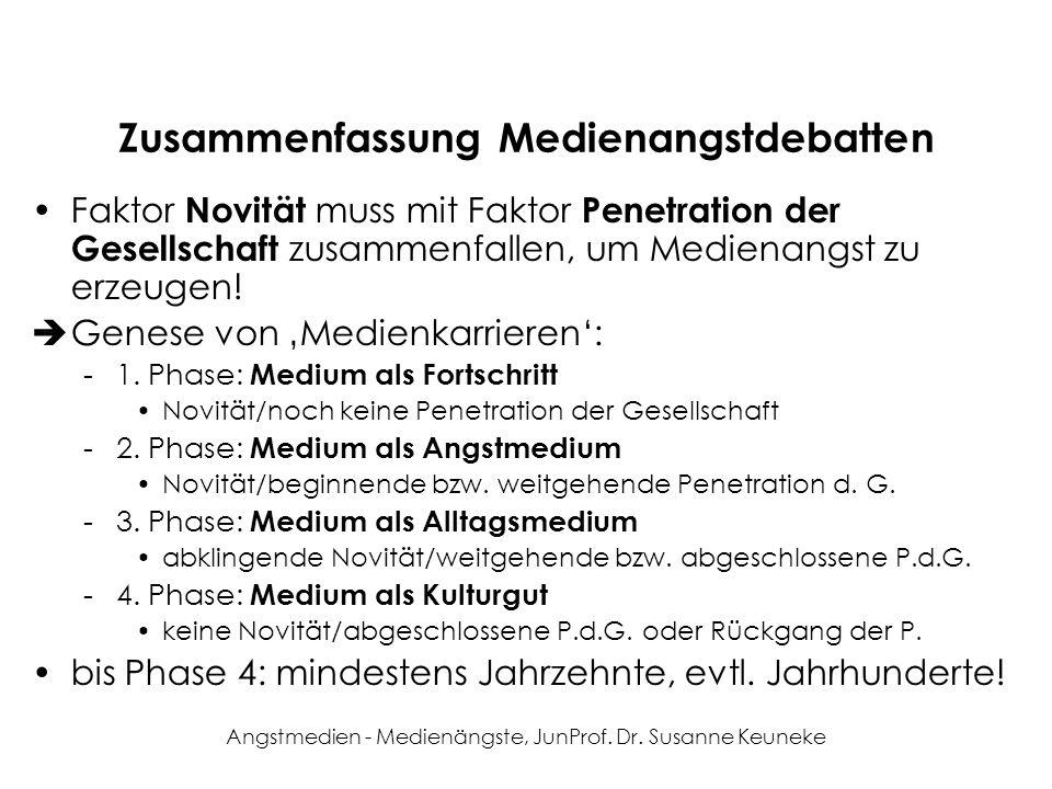 Angstmedien - Medienängste, JunProf. Dr. Susanne Keuneke Zusammenfassung Medienangstdebatten Faktor Novität muss mit Faktor Penetration der Gesellscha