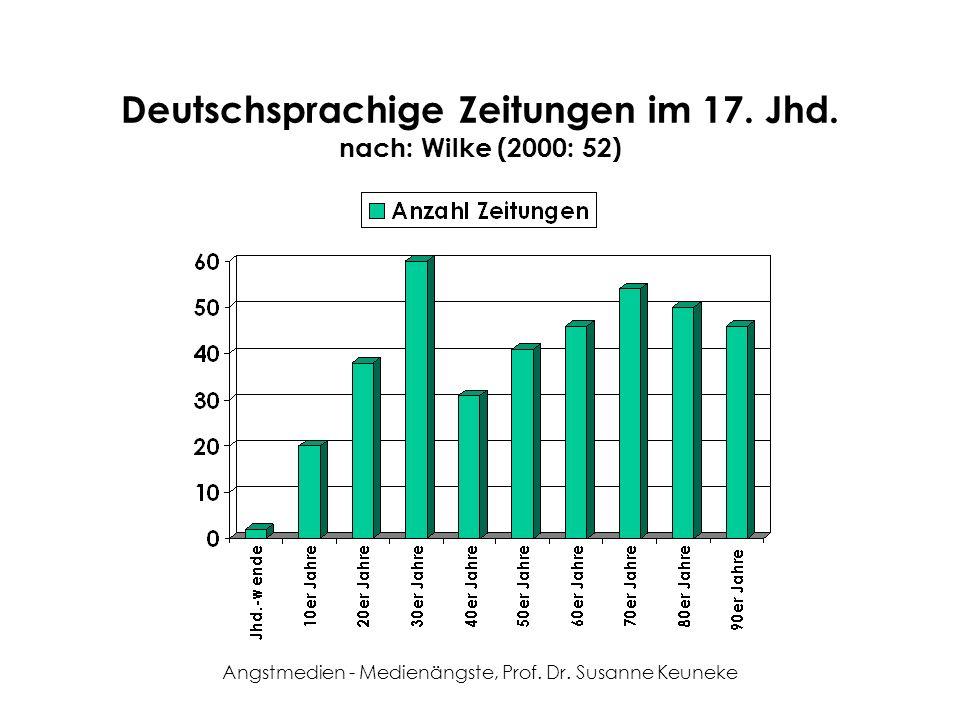Angstmedien - Medienängste, Prof. Dr. Susanne Keuneke Deutschsprachige Zeitungen im 17. Jhd. nach: Wilke (2000: 52)