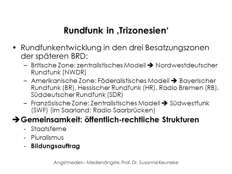 Angstmedien - Medienängste, Prof. Dr. Susanne Keuneke Rundfunk in Trizonesien Rundfunkentwicklung in den drei Besatzungszonen der späteren BRD: –Briti