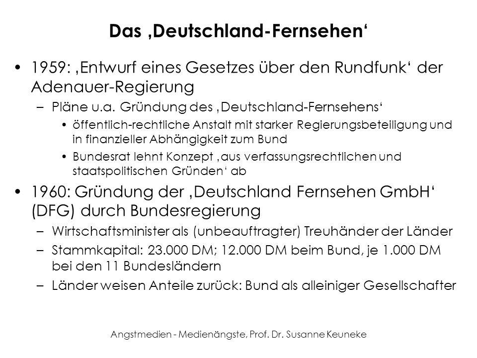 Angstmedien - Medienängste, Prof. Dr. Susanne Keuneke Das Deutschland-Fernsehen 1959: Entwurf eines Gesetzes über den Rundfunk der Adenauer-Regierung