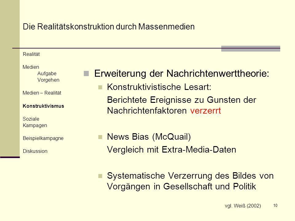 10 Erweiterung der Nachrichtenwerttheorie: Konstruktivistische Lesart: Berichtete Ereignisse zu Gunsten der Nachrichtenfaktoren verzerrt News Bias (Mc