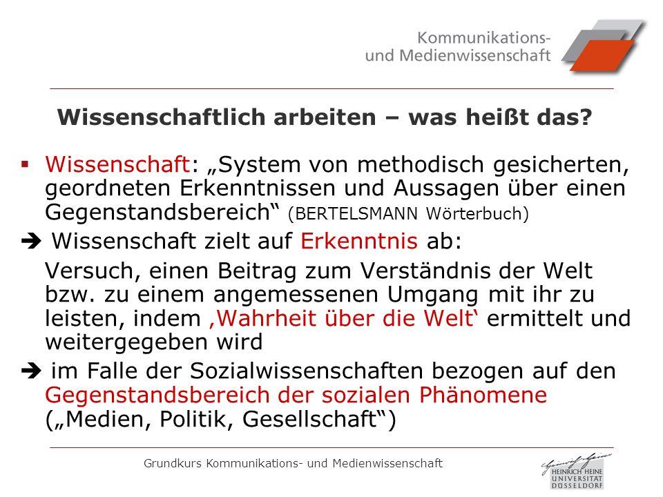 Grundkurs Kommunikations- und Medienwissenschaft Das Referat: Präsentation Die 7 Todsünden der Referatspräsentation: –Vorgegebene Texte vollständig in die Präsentation quetschen.