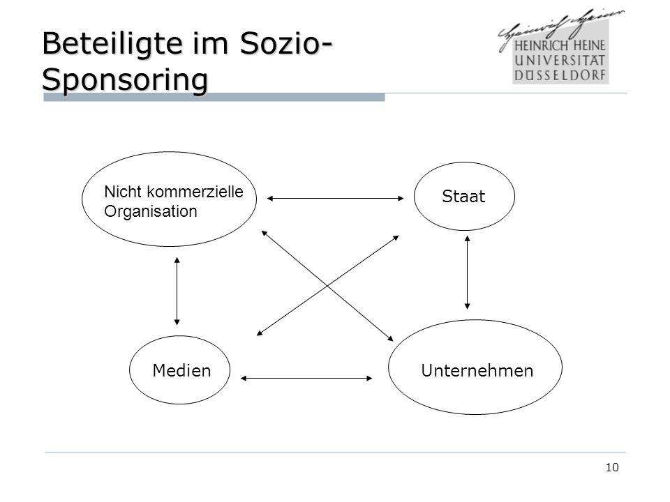 10 Beteiligte im Sozio- Sponsoring Nicht kommerzielle Organisation Medien Staat Unternehmen