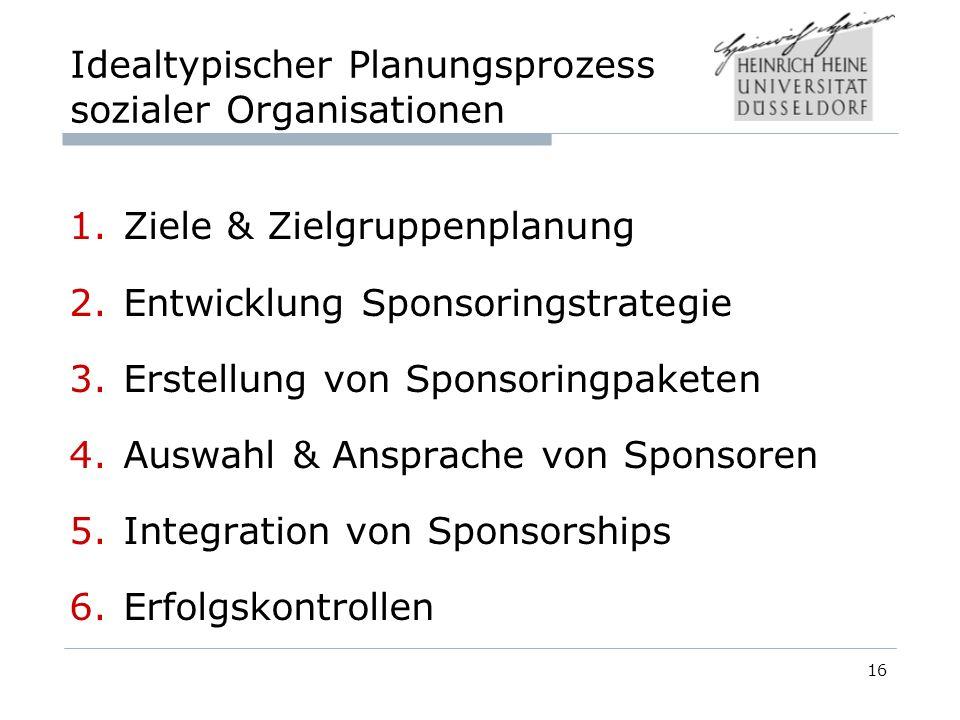 Idealtypischer Planungsprozess sozialer Organisationen 1.Ziele & Zielgruppenplanung 2.Entwicklung Sponsoringstrategie 3.Erstellung von Sponsoringpaketen 4.Auswahl & Ansprache von Sponsoren 5.Integration von Sponsorships 6.Erfolgskontrollen 16